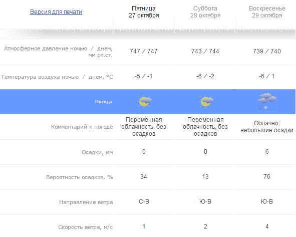 Ургант спародировал Собчак наинтервью уДудя: «Я— кандидат противень»