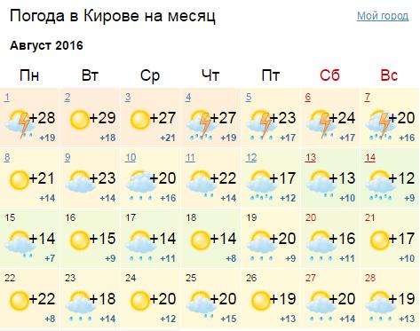 Погода в мурманске на октябрь 2018 самый точный прогноз