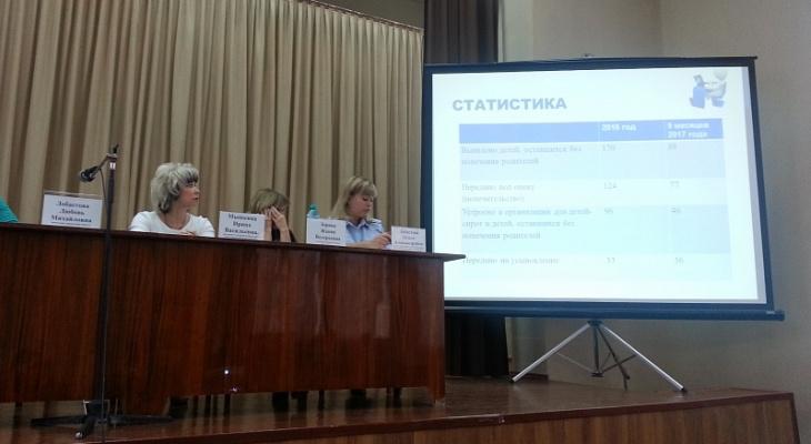 За 2017 год в Кирове вдвое уменьшилось число детей-сирот