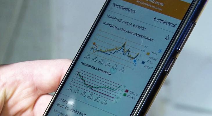 В Кирове из-за вони хотят создать сеть мониторинга состояния воздуха