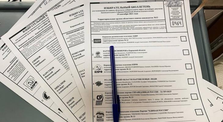 В Кировской области обработано 99% бюллетеней: известны предварительные итоги выборов